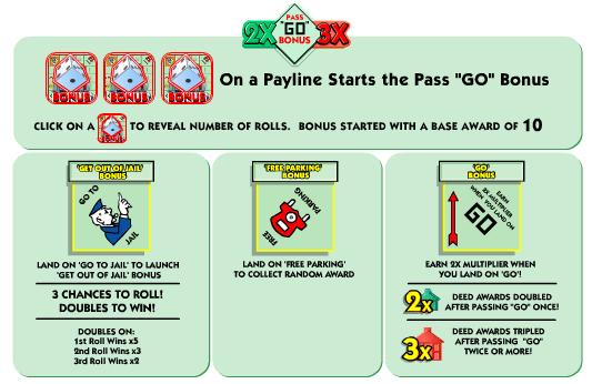 monopoly-slots-bonus-game