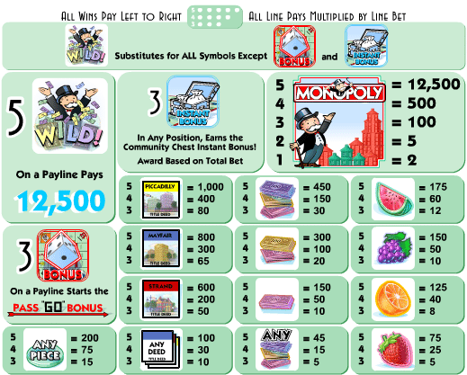 monopoly-slots-paytable