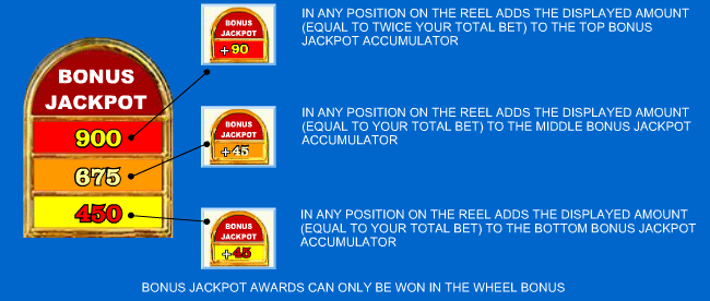 wheel-of-fortune-slots-bonus-jackpot