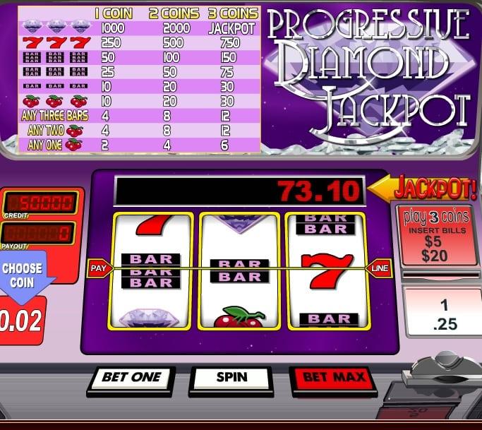 Old Havana Casino Review - Wizard Of Odds Slot Machine